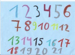 Bietigheim: Hilfe beim Rechnen, Dyskalkulie und Mathematik Schwäche